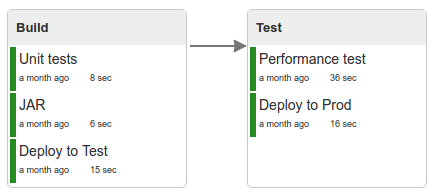 1 load testing continuous integration